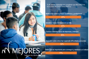 mejores-datos.png